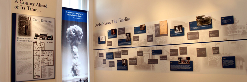 Dabbs House Museum Timeline